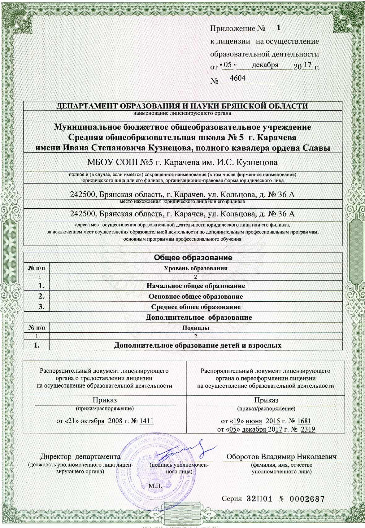 Лицензия 4604 париложение